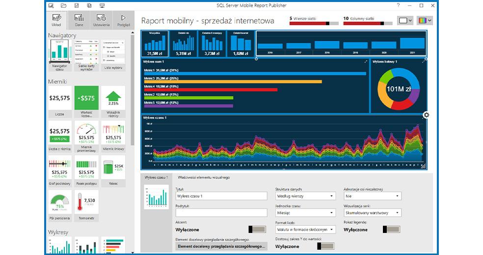 Microsoft SQL Reporting Services