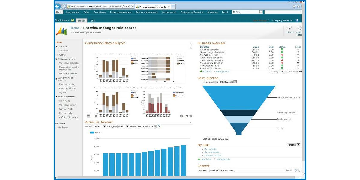 Role Data Center MS Dynamics