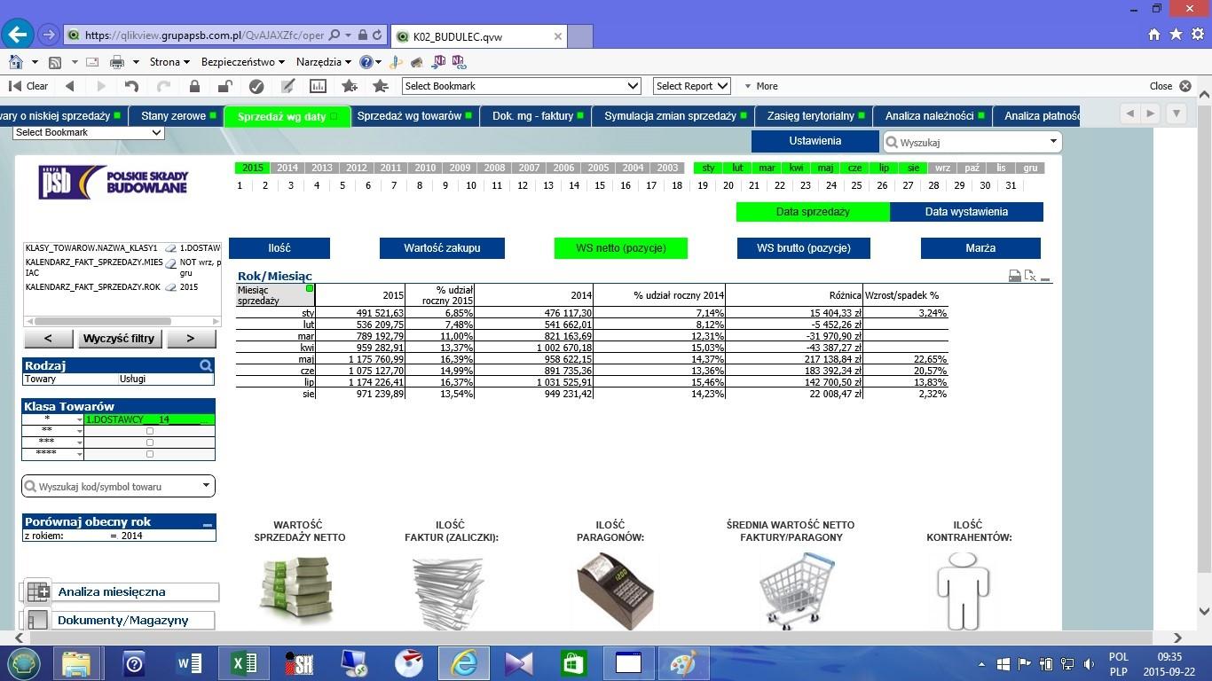 analizy sprzedaz miesieczna