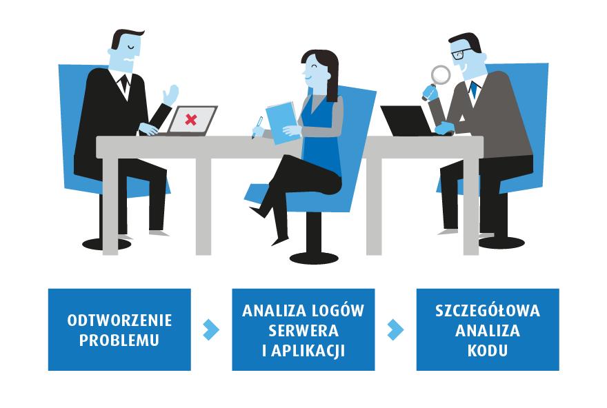 JPro specjalistyczne konsultacje IT