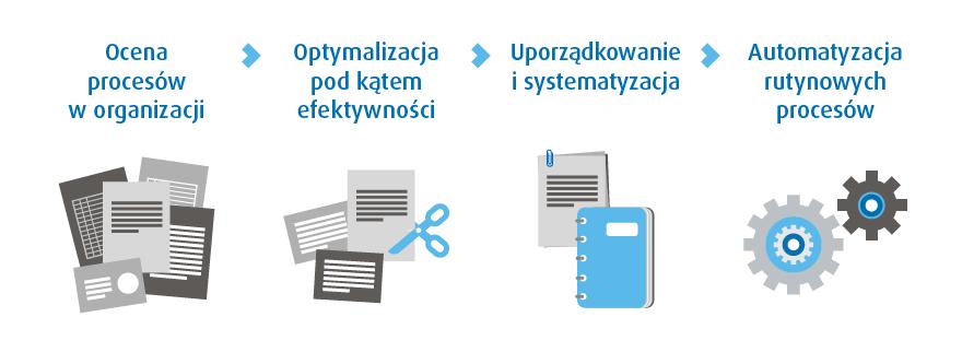 JPro finanse i księgowość z systemem ERP