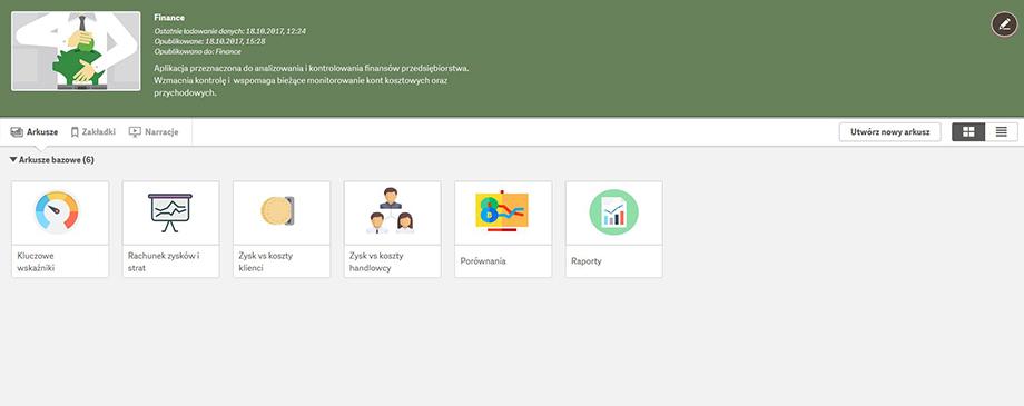 Qlik BI Box - aplikacja finansowa