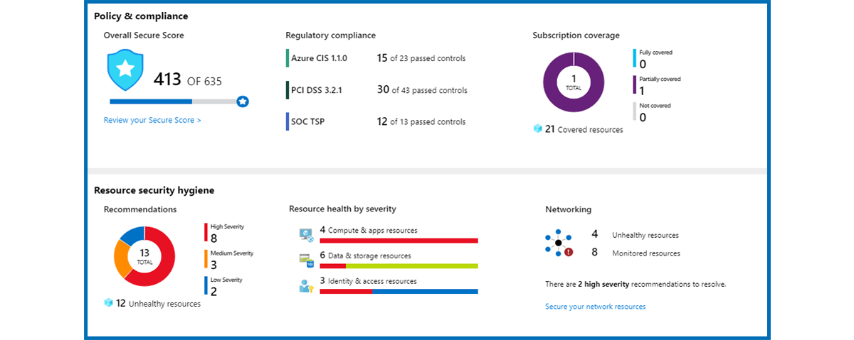 Azure security monitoring